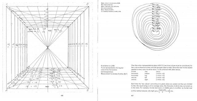 Paul Klee 7