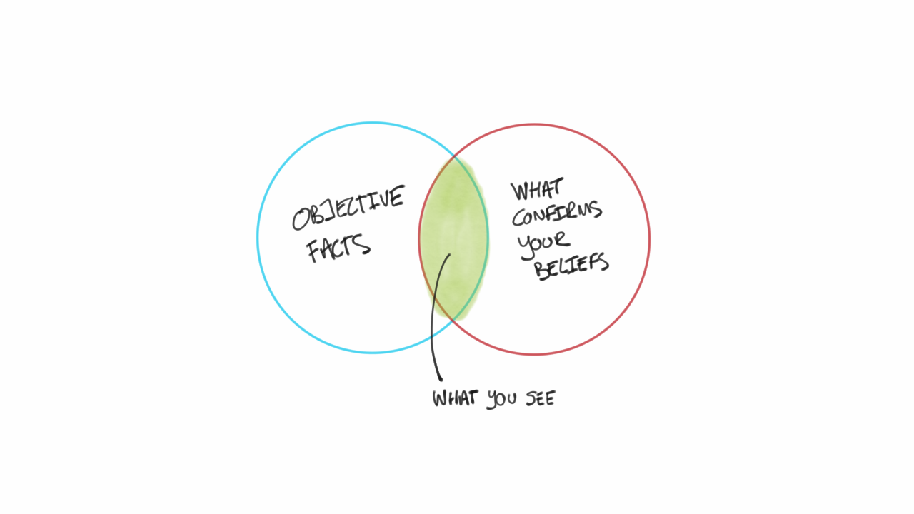 Confirmation Bias: Why You Should Seek Out Disconfirming Evidence